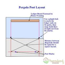 Building A Pergola Attached To The House by Diy Pergola Kit How Do You Build A Pergola Plans Attached To House