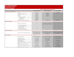 doc 600756 free event planner template u2013 event planning template