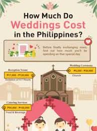 How Much For Bridal Makeup How Much Does A Wedding Cost In The Philippines For 2016
