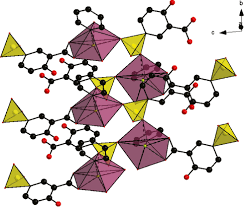 synthesis and crystal structure of three new bismuth iii