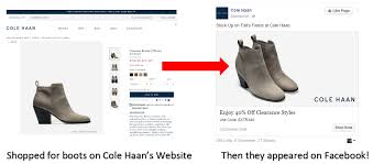 how do i find best black friday online deals for runnung shoes the ridiculously awesome guide to facebook remarketing wordstream