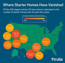 san jose crime map trulia trulia rising home prices causing homebuyer gridlock among