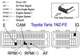 toyota yaris 2008 wiring diagram efcaviation com