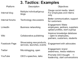 module 5 of 5 social media strategy