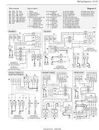 haynes service u0026 repair manual vauxhall opel vivaro diesel 2001