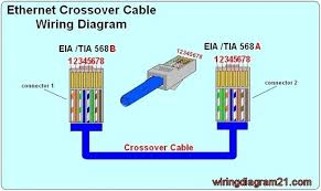 rj45 to bt plug wiring diagram wiring diagram