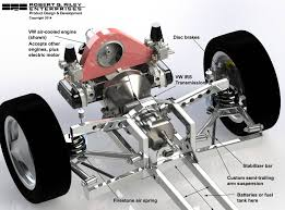 formula 4 engine dynamic stability of three wheeled vehicles in automotive type