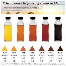 adding caramel e150a colour to cognac evil wrong or simply