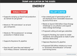 trump and clinton on the issues energy policy business insider