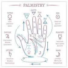 how you can do your palm reading without going to a psychic