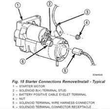 97 jeep grand starter solved starter replace how to 1997 2001 jeep