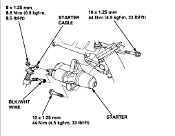 acura rl transmission wiring diagram acura wiring diagram for cars