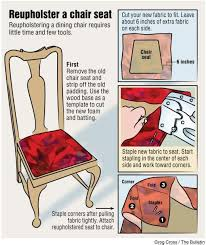 Knock Off No Sew Dining Diy Reupholster Chairs Recovering Seat Cushions Is A Great
