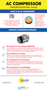 4 signs and symptoms of a bad ac compressor blair s air conditioning