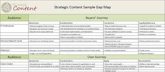 map the gap u2014 strategic content