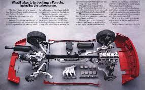 parts for porsche 944 prosche 944 turbo