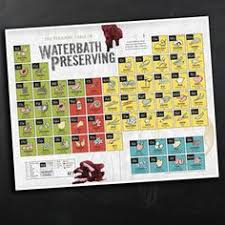 Science Is Awesome Periodic Table Of Elements Eva Shower Curtain She Blinded Me With Science Laboratory Bathroom Accessories