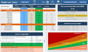 Amortization Calculator Spreadsheet Loan Amortization Schedule Excelsupersite