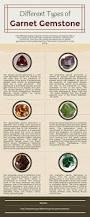 different types of garnet hessonite gemstone by hessoniteorgin on