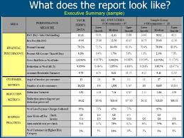 ar report template exles of business memos fieldstation co