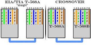 peak electronic design limited u2013 ethernet wiring diagrams u2013 patch