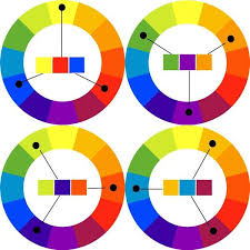 Color Wheel Scheme Color Theory Made Simple The Basics Of Color Theory In Painting
