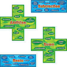 word problem addition and subtraction addition subtraction words dual language posters set