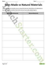 material world teaching resource pack u2013 teach starter