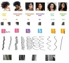 can hair be slightly curly or wavy what s the difference between wavy hair and curly hair quora