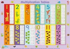little wigwam multiplication tables placemat for children