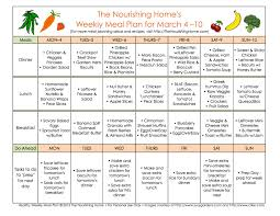 bi weekly meal plan for march 4 u2013 17 u2014 the better mom