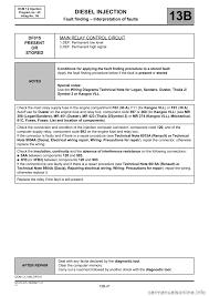 renault kangoo 2013 x61 2 g diesel dcm 1 2 injection workshop manual