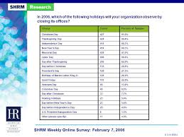 2006 shrm shrm weekly survey february 7 schedule