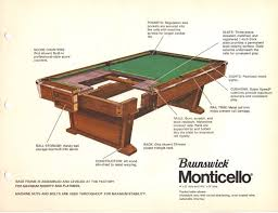 brunswick 3 piece slate pool table brunswick monticello table buying used azbilliards com