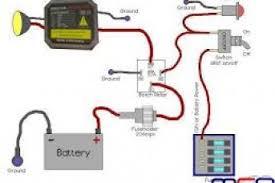 fast wiring diagram fast wiring diagrams