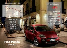 opel fiat italy 2012 full year analysis fiat group u0027s world