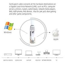 cat 6 ethernet cable 150 ft white at a cat5e price but higher