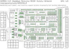 electronic wiring scalar s l xl premium 3d modular systems