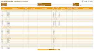 Body Shop Estimate Template by Free Work Breakdown Structure Templatessmartsheet