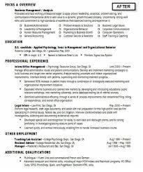 Killer Resume Examples by Killer Resume Resume Cv Cover Letter
