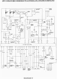 1993 jeep cherokee wiring diagram 1998 xj mifinder co mesmerizing