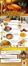 when is thanksgiving celebrated in the us 51 best thanksgiving infographics images on pinterest