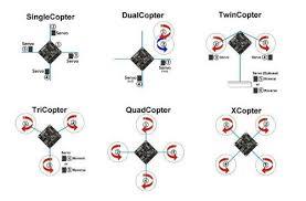 hexacopter wiring diagram hexacopter wiring diagrams