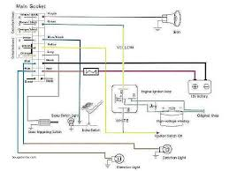 viper remote start wiring diagram awesome viper 4115v remote start