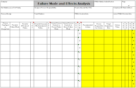 Fmea Template Excel Fmea Failure Mode And Effects Analysis