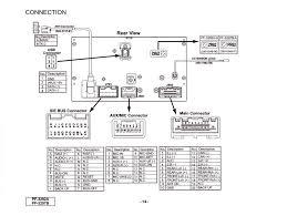 clarion cx501 wiring diagram 2011 toyota tacoma radio wiring