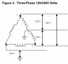 three phase transformer electrical technology pinterest