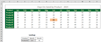 How To Create A Lookup Table In Excel Top Excel Tips For Data Analysts