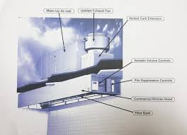 Kitchen Exhaust System Design Kitchen Kitchen Exhaust Fan With