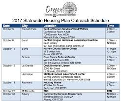 ohcs statewide housing plan outreach oregon housing alliance